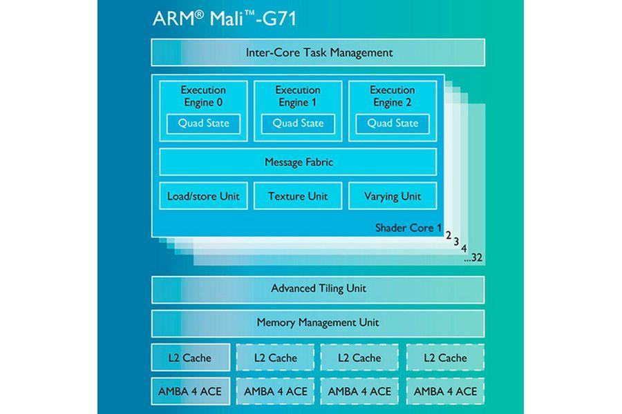 Mali-G71-GPU.jpg