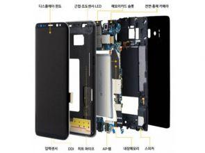 Аккумулятор Samsung Galaxy S10 сможет заряжаться всего за 12 минут?