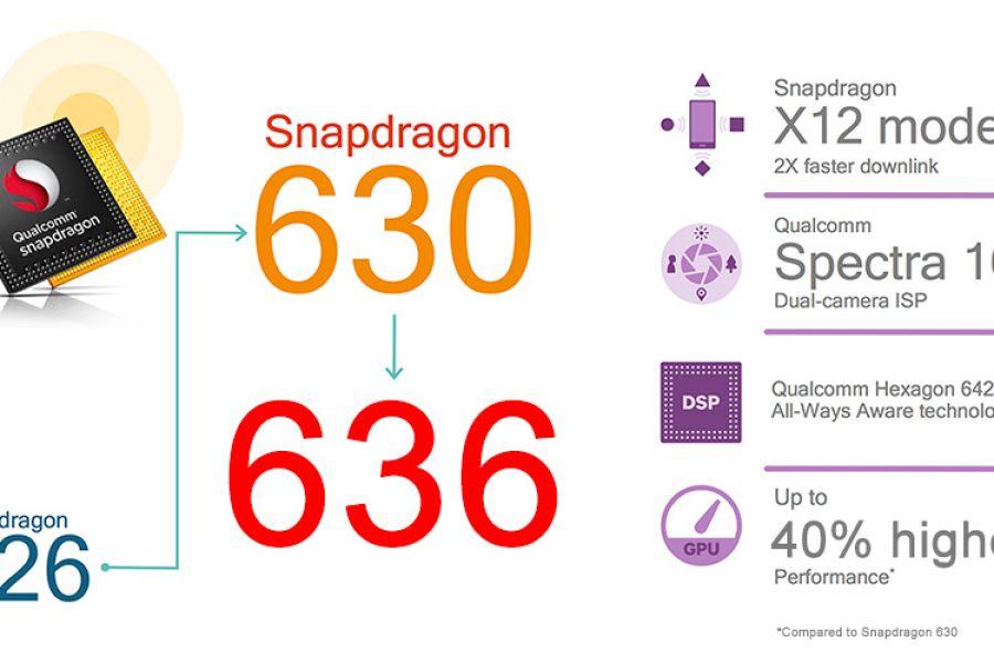 qualcomm_snapdragon_636.jpg