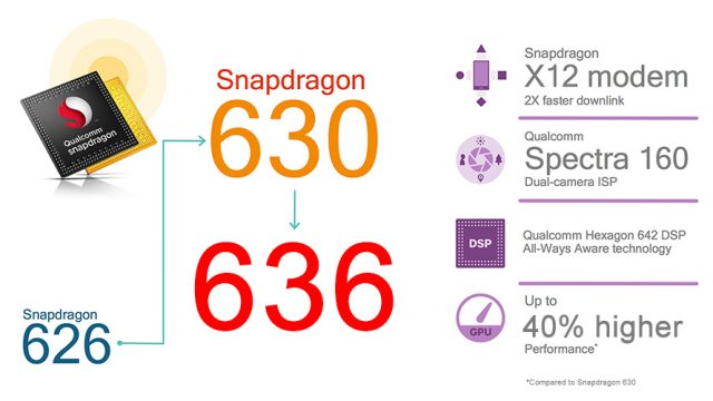 qualcomm_snapdragon_636.jpg